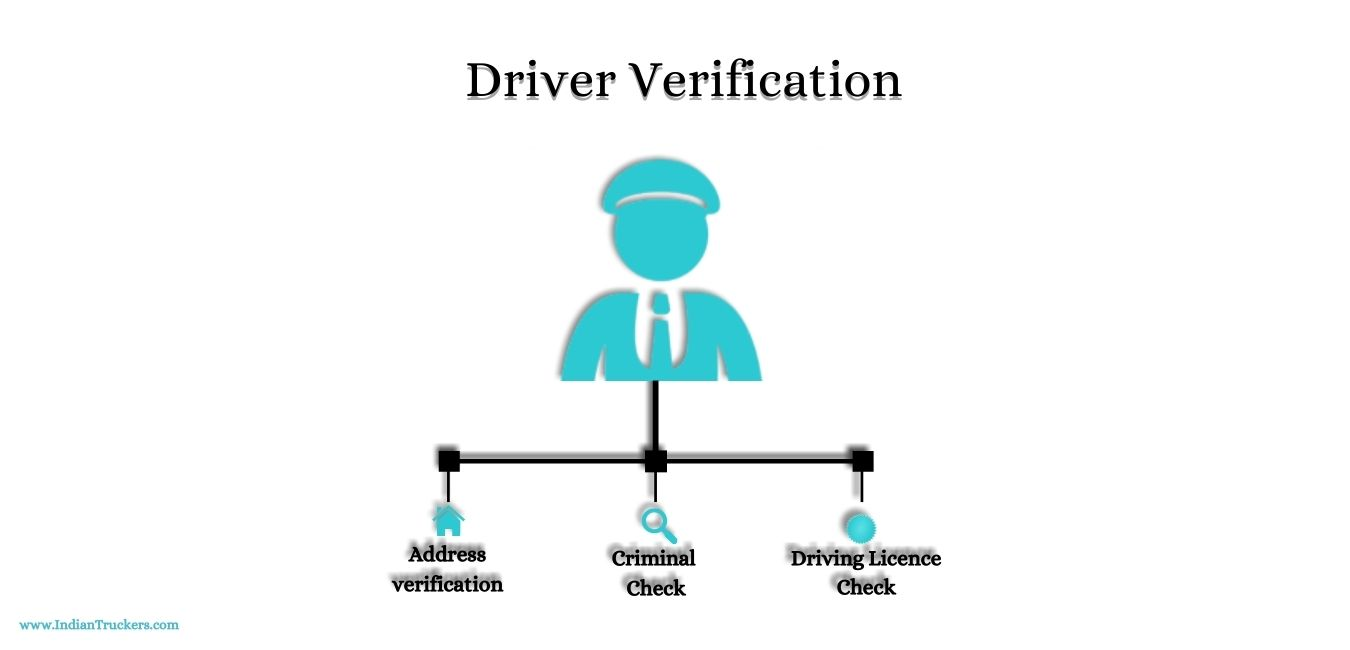 Driver Verification services in delhi