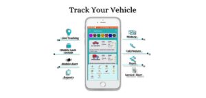 Vehicle tracking system GPS