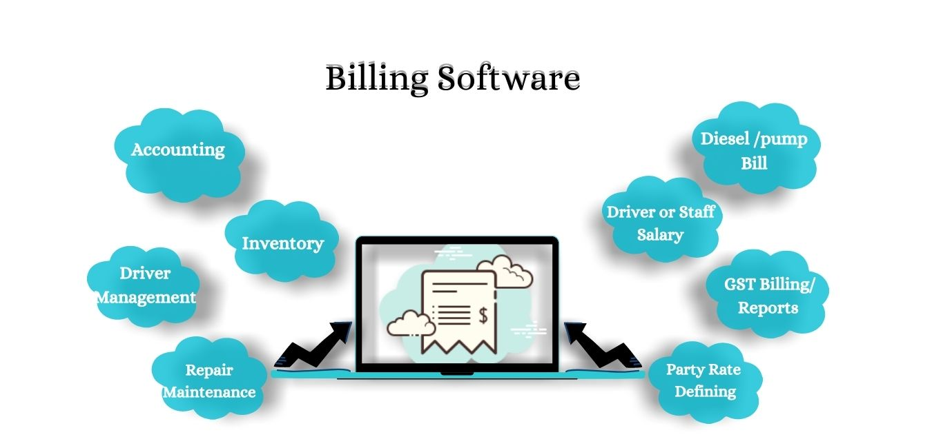 Logistics Billing & Invoicing Software